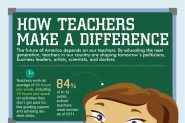 List of 35 Catchy Teacher Appreciation Slogans