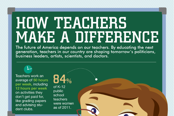 List of 35 Catchy Teacher Appreciation Slogans ...