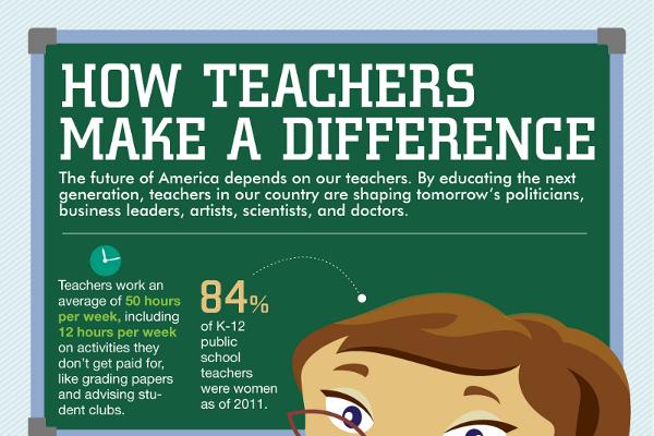 List of 35 Catchy Teacher Appreciation Slogans | BrandonGaille.com