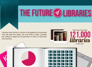 List of 37 Catchy Library Slogans and Taglines