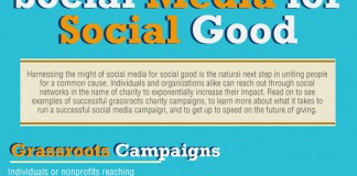 List of 45 Catchy Volunteer Campaign Slogans