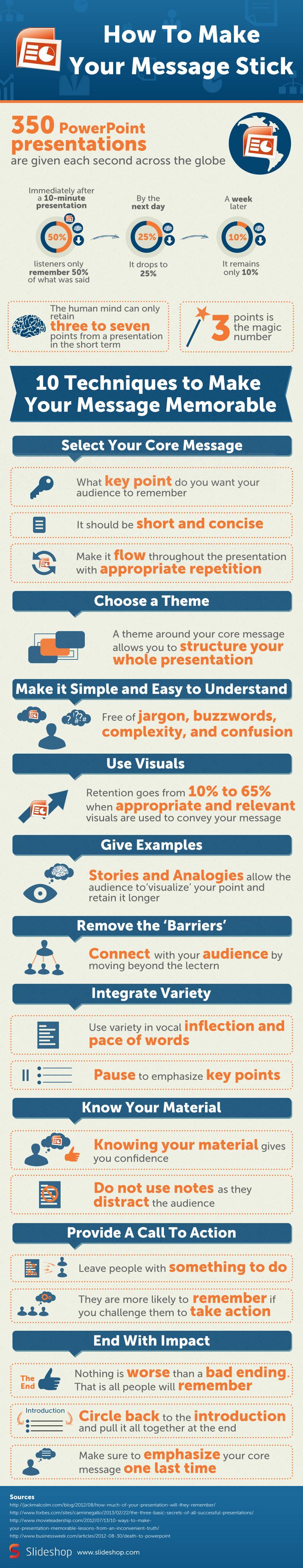 Powerpoint-Presentation-Skills