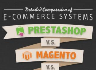 Prestashop vs. Magento vs. Opencart Comparison