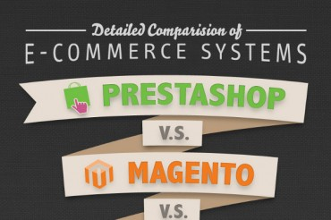 Prestashop vs. Magento vs. Opencart Comparison