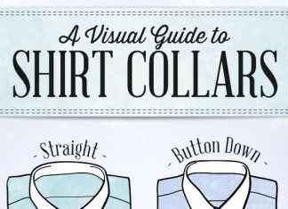 The 6 Types of Shirt Collars