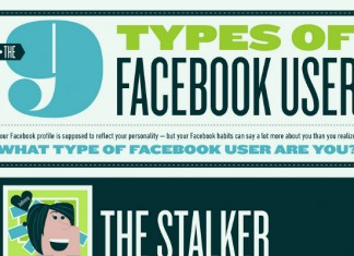 The 9 Types of Facebook Users