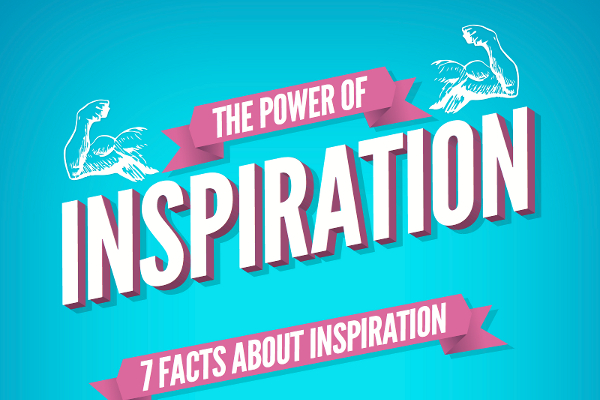 The Defiinition and Origin of Inspiration