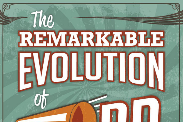 The History Timeline of PR from 50 BC to 2013