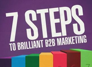 The Ultimate B2B Marketing Strategy Blueprint