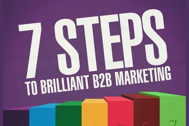 The Ultimate B2B Marketing Strategy Blueprint
