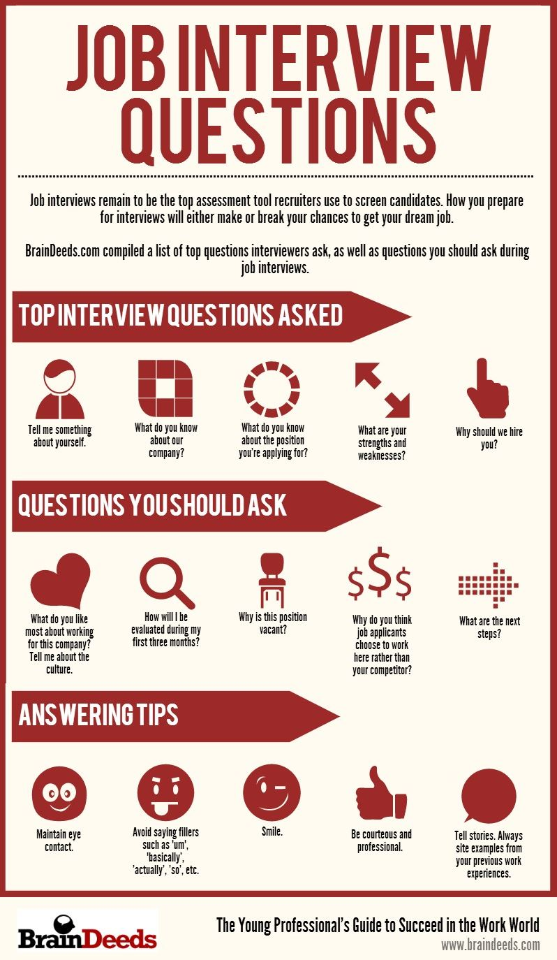 top s job interview questions com the below infographic outlines the most common general job interview questions a listing of five easy to follow answering tips will help to guide you