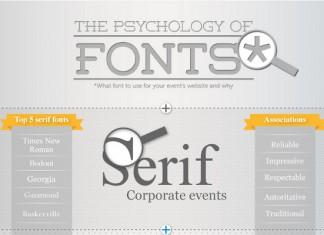 Top 5 Serif, Sans Serif and Slab Serif Fonts
