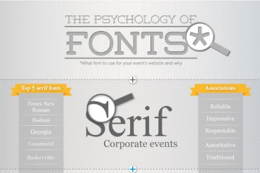 Top 5 Serif, Sans Serif and Slab Serif Fonts