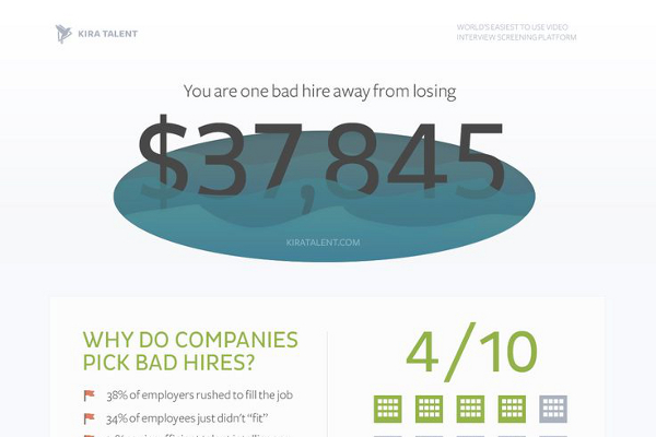 True Cost of Employee Turnover and Hiring a Replacement