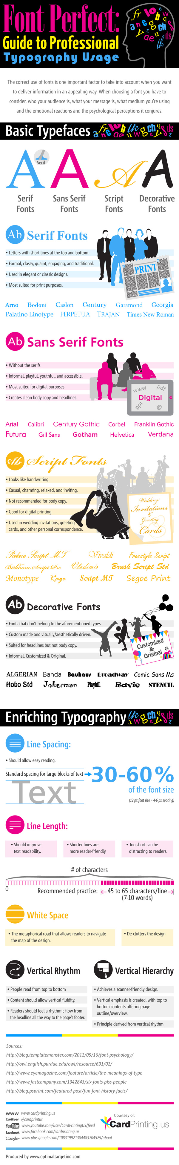 Typography-Usage-Tips