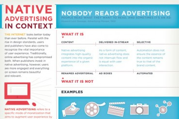 What is Native Advertising in Context