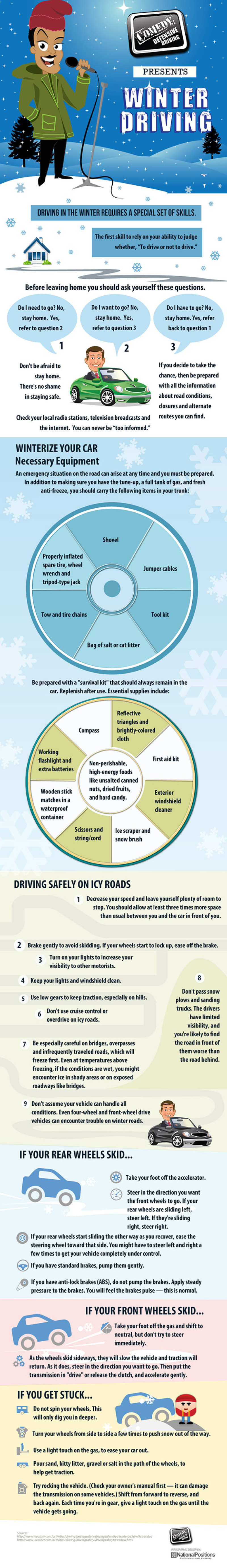Winter Driving Safety Tips 32 Good Winter Driving Safety Slogans