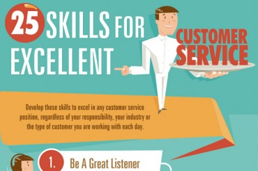 25 Great Customer Services Skills that Impact Revenue