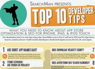 10 Apple App Store SEO Optimization Tips for iPhones and iPads