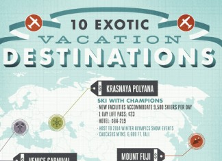 10 Best Exotic Vacation Destinations
