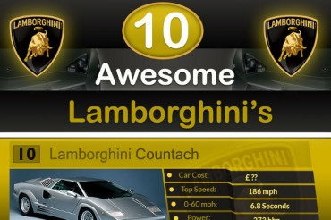 10 Greatest Lamborghini Sports Cars of All-Time