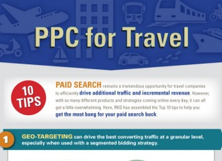 10 PPC Tips for Travel and Hospitality Companies