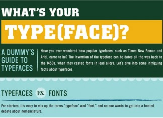 10 Primary Parts of a Typeface