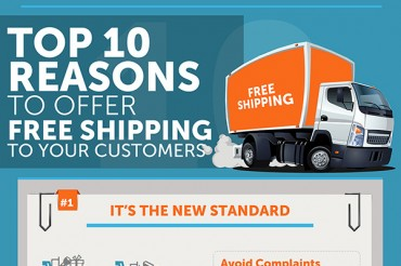 10 Reasons for Having a Free Shipping Strategy