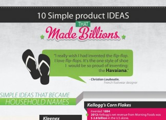 10 Simple Billion Dollar Product Ideas