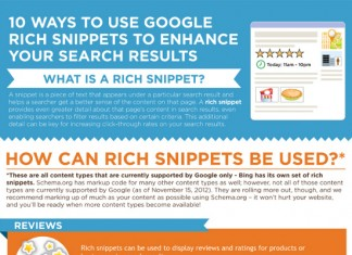 10 Ways to Use Google Rich Snippets SEO