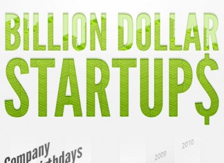 12 Billion Dollar Startup Valuations