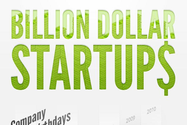 12 Billion Dollar Startup Valuations