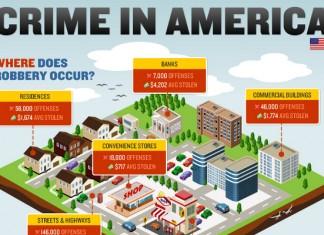 12 Halloween Crime Statistics