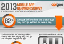 12 New Mobile App Usage Statistics and Trends