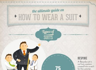 13 Fashion Tips on How to Wear a Suit