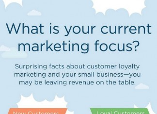 13 Online Brand Loyalty Marketing Statistics and Tips