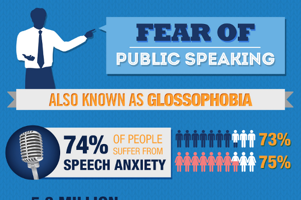 public speaking anxiety Fear of public speaking courses in london learn how thousands have transformed themselves into confident speakers and killed fear with our proven methods.
