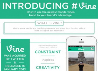 15 Twitter Vine Statistics, Trends and Tricks