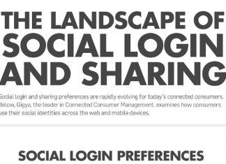 17 Statistics on Social Media Login Buttons
