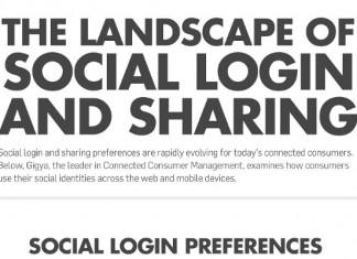 17 Statistics on Social Media Login Buttons