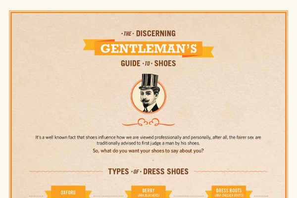 17 Style Tips for Mens Dress Shoes