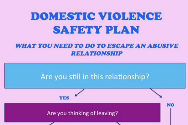 18 Statistics on Abusive Relationships