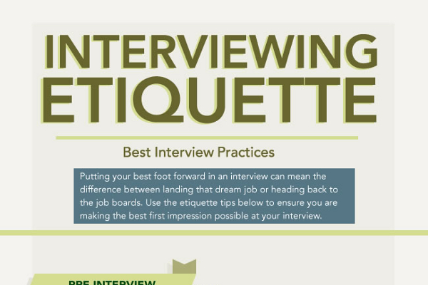 20 good tips for job interview preparation brandongaillecom - The Best Job Interview Tips You Can Get