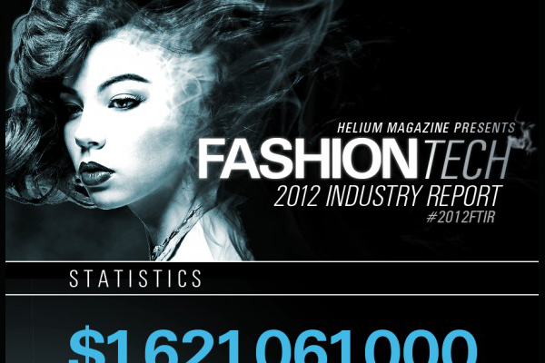 22 Apparel Industry Statistics and Trends