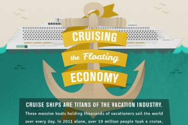 24 Cruise Industry Statistics and Trends