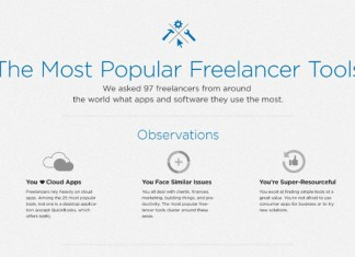 25 Most Popular Apps and Software Used by Freelancers