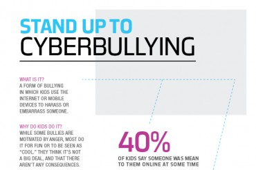 27 Cyber Bullying Statistics and Facts