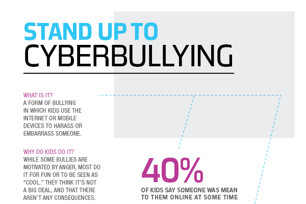 29 Cyber Bullying Statistics and Facts | BrandonGaille.com