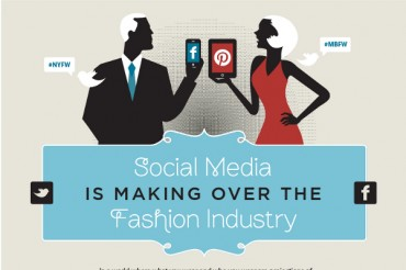 29 Clothing Industry Statistics and Trends