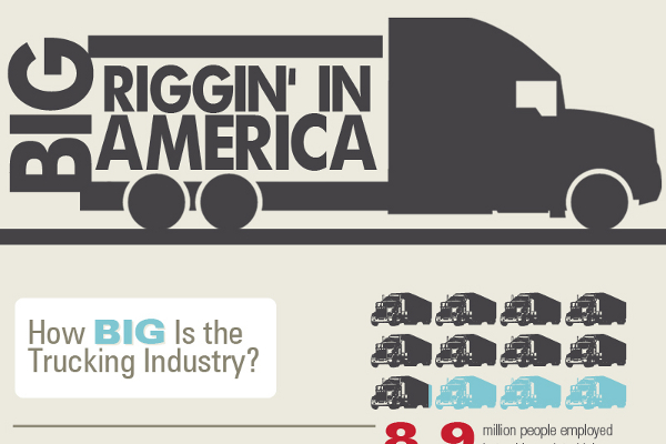 31 Trucking Industry Statistics and Trends - BrandonGaille com
